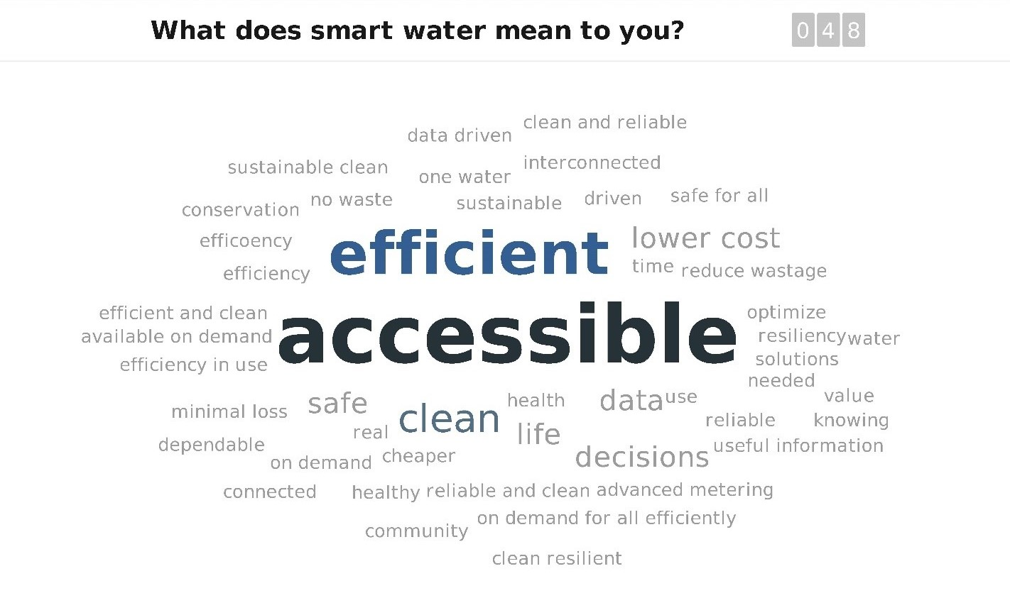 Poll - Smart Water